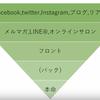 week3『顧客動線について』〜愛の種まき〜  '17 5/19