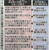 えっ?!→実習生は「日本人と同等の報酬が払われている」(安倍首相)
