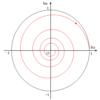 5. ラプラス変換と定数係数線形常微分方程式