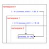 linuxカーネルのpid管理(取得周り)