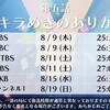 【少女☆歌劇 レヴュースタァライト 第5話 予告感想】とびだせ!まひる大作戦!