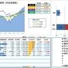 【運用成績】 17.49week (17/12/15) 年初来 +36.6%