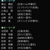 プロスピA  OB第4弾!&必勝アリーナ!