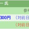 """株式投資 39日目:簡易Valuationの結果、""""あさひ(3333)""""と""""田岡化学工業(4113)""""を購入"""