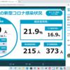 新型コロナ 兵庫県 59人 , 宝塚市 4人