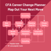 Requirements of CFA