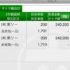 6/21振り返り(4042デイトレ、1813、5480、9305売り)