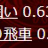 【相振り飛車】反省会(190911)