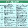 れいわ新選組 山本太郎 ゲリラ街宣 愛知県 豊橋・金山 【2020年9月26日】