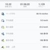週末のトレーニング ラン15km/バイク51km