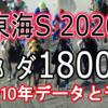 【東海S 2020】過去10年データと予想