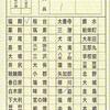 徳益→福岡 車内補充券