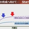 競走馬育成8~適切なレース数とレース格~