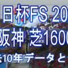 【朝日FS 2020】過去10年データと予想