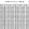 2019シーズン1戦目/5月19日/2019ITU世界トライアスロンシリーズ・パラトライアスロンシリーズ横浜大会