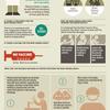 サウジノクラシ - MERS epidemic MERSコロナウイルス流行