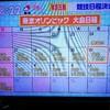 2020年東京五輪スケジュール