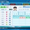 糸井嘉男(オリックス)【パワナンバー・パワプロ2020】