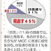 熊本市長選−各紙の世論調査報道