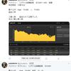 12/18 エントリー結果 本日7戦4勝3敗 Twitter配信あり