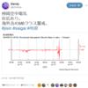 【地震予知】柿岡空中電気に反応あり!海外を含めM6クラスの地震に要警戒!満月24時間前トリガーとなる7月16日0時40分~16時40分までは超ギガン弩級!