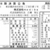 KDDI子会社の株式会社mediba 第18期決算公告