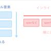 ドットインストール HTML入門 学習メモ
