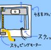 ArduinoでDVDドライブのステッピングモーターを回す(スイッチでキャリブレーションする)