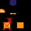 AWS でELB もRoute53 も使わずにHTTPS サイトの冗長化構成を取る