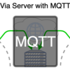 Raspberry Pi同士でインターネットをまたいだ双方向通信【CloudMQTT】(C言語Mosquitto送信編)