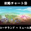Switch版フェノトピア(PHOENOTOPIA)の攻略チャート⑩(スコーチランド ~ ミュール洞窟)