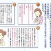 健康:中高年のアトピー性皮膚炎