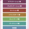 【NW】OSI基本参照モデル