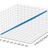 【Python】【画像処理】画像の画素毎のGBR値を3Dグラフにプロットする