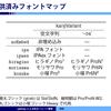 updmap の kanjiVariant はソレじゃない (1)