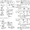 水素の発生量計算 たくさん入っているのはどっち?