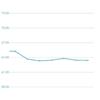 体重報告 週間 2017/06/25-07/01 グラフ