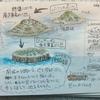 南大東島 本場海岸のファームポンド(沖縄県南大東)