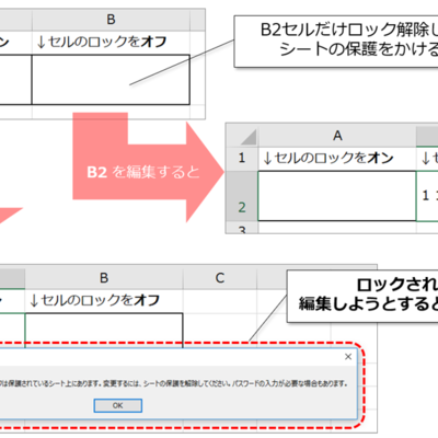 【Excel】ミス防止!シート/ブックの保護・セルのロックの設定方法