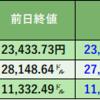 三井住友FGの理論株価が8,577円(▲65%ほど割安)って本当かな??