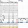 【家計簿】3月度 収支結果