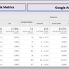 How to Access Search Console Data in Google Analytics -Step by step GUIDE