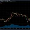 トレード記録 9/14 EUR/USD 18:30〜23:30 +5.7pips