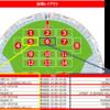 【決定版!】J-FOOT Jr.SCHOOL U-6クラス 1/27㈰『JFAユニクロサッカーキッズ参加要項』
