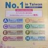 中華電信のSIMカード(インターネット+電話)利用料が安すぎてwifi端末のレンタルなんかやってられない