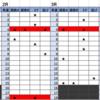 8月26日の競馬 キーンランドカップ、新潟2歳S