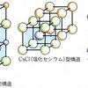 イオン結晶  限界半径比