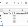 Google Apps Scriptではてなブログの週間PV数をスクレイピングして、Spread Sheetへ書き込むところまで自動化してみた