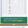 ポカポカ陽気の旭川では13時現在で16.1℃に!!3月としては113年振りに記録更新!!