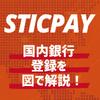 STICPAY(スティックペイ) - 国内銀行の登録方法